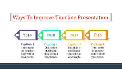 binded timeline presentation template