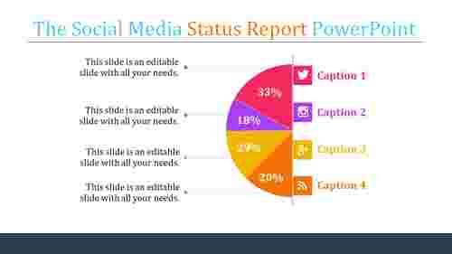 status report powerpoint template - circular chart