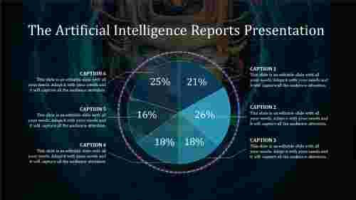 PowerpointTemplateArtificialIntelligence-piechartmodel