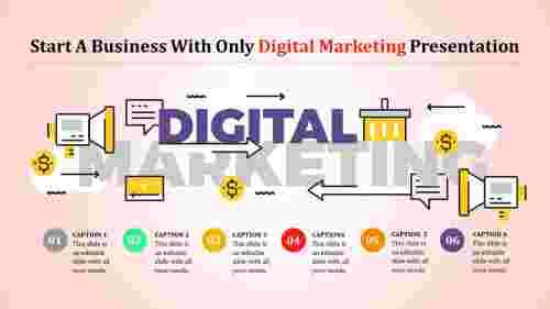 DigitalMarketingPresentationPowerpointModel