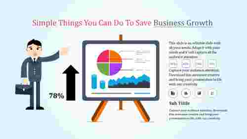 business growth ppt templates - growth analysis