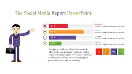 Report ppt template - social media