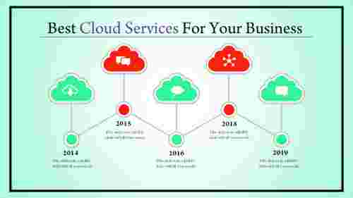 cloud services powerpoint - five clouds