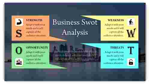 The Rank Of Swot Analysis Template In Consumer's Market