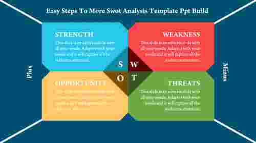 Trapezoid SWOT analysis template PPT