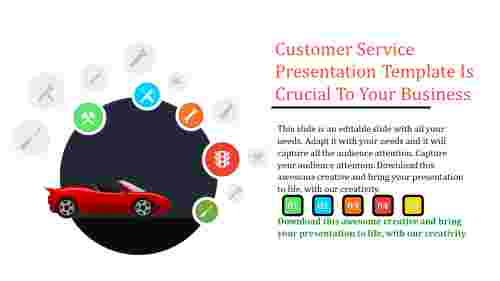 Customer service presentation template PowerPoint