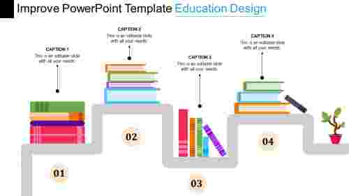 A four noded powerpoint template education design