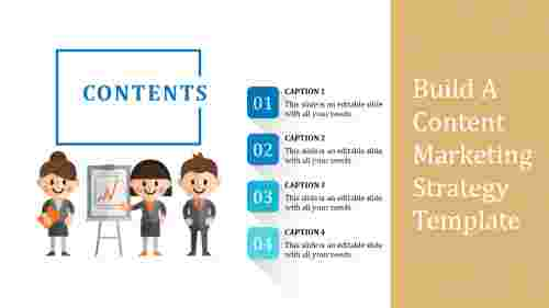 A four noded content marketing strategy template