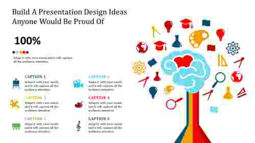 A six noded presentation design ideas