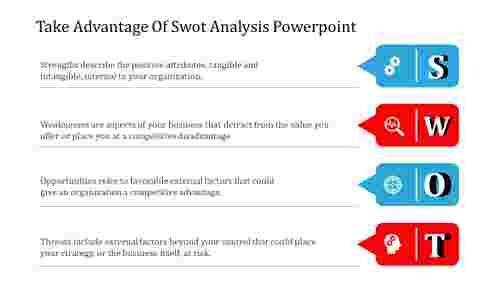 planning SWOT analysis powerpoint