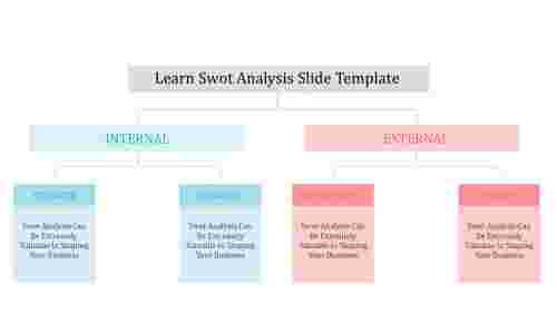SWOT analysis slide template-swimlane model
