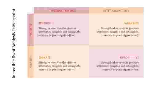 Swot Analysis Powerpoint with matrix diagram