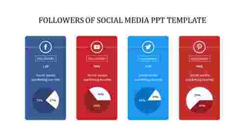 Reports of social media ppt template