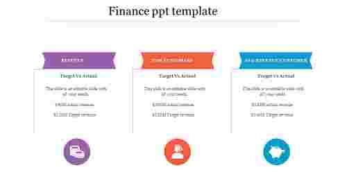financePPTtemplateforcompanypresentation
