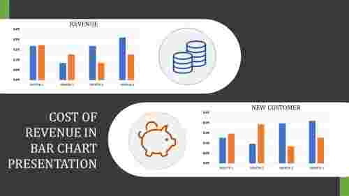 A two noded bar chart ppt template