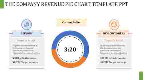 A two noded pie chart template ppt