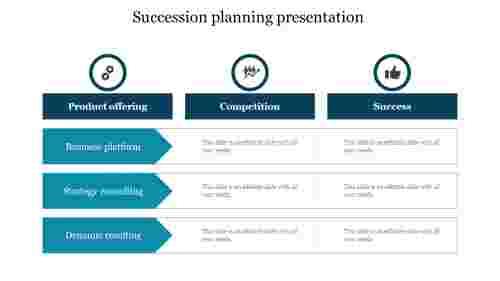 Best succession planning presentation