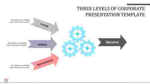 A three noded corporate presentation template