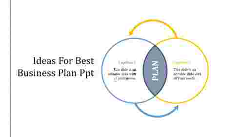 SuccessofbestbusinessplanPPT