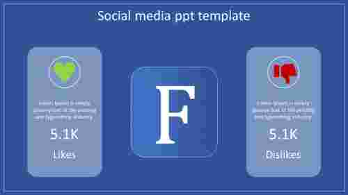 Strategy%20of%20Social%20media%20PPT%20template