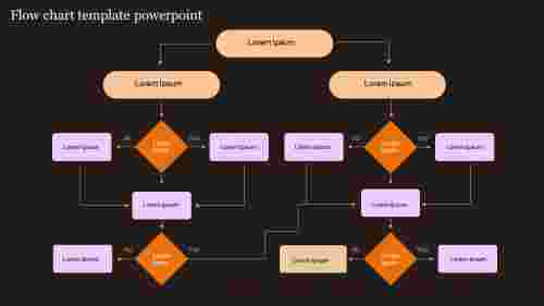 Best flow chart template PowerPoint