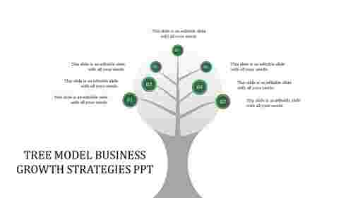 A seven noded business growth strategies PPT