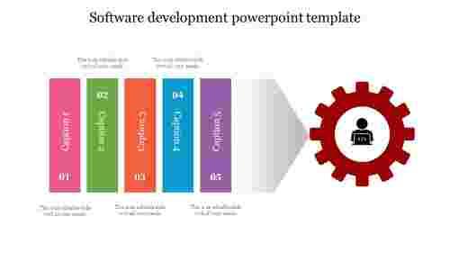 Bestsoftwaredevelopmentpowerpointtemplate