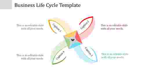 A four noded powerpoint life cycle template