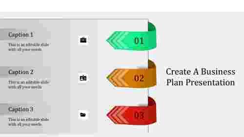 A three noded business plan presentation
