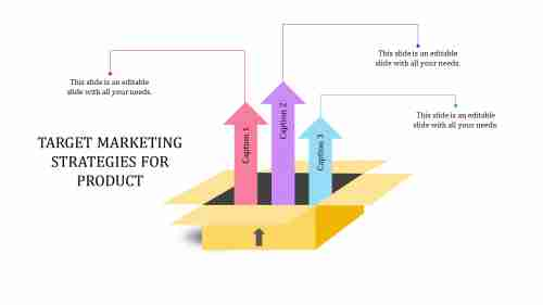 A three noded target marketing strategies