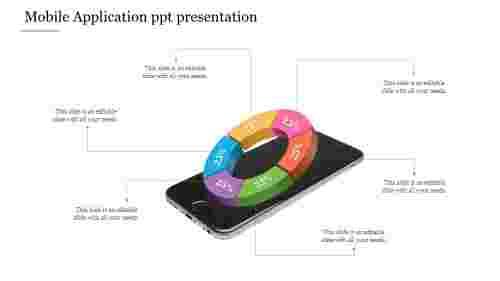 mobileapplicationPPTpresentationwithpiechartdesign
