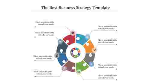 A eight noded business strategy template
