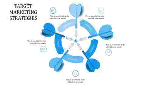 CircularLoopTargetmarketingstrategies