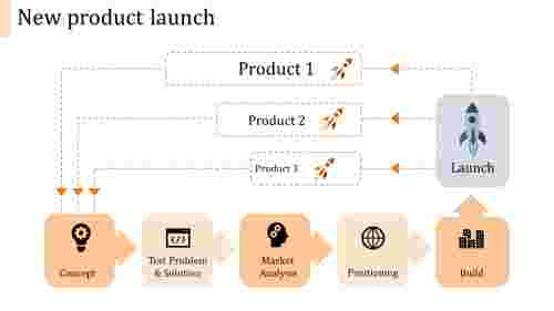 new product launch ppt template-new product launch-orange