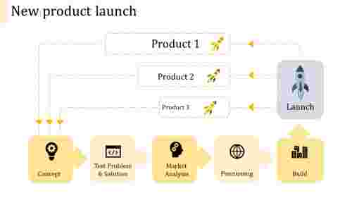 new product launch ppt template-new product launch-yellow