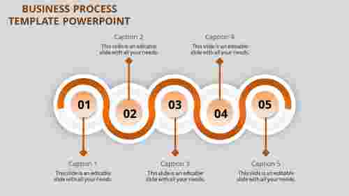Snake shape business process template powerpoint