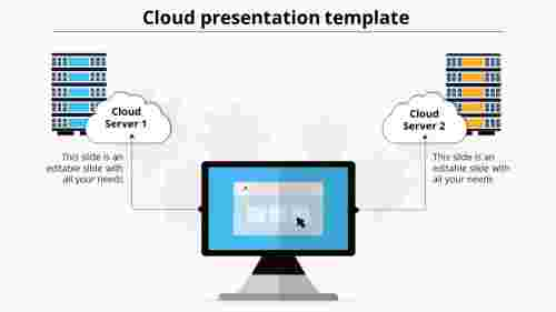 A two noded cloud presentation template