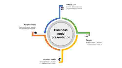 Multi-color business model presentation template|4 steps circle