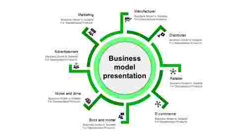 business model presentation template-business model presentation-green