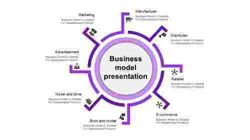 Simple cool business model presentation template