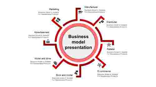 business model presentation template-business model presentation-red
