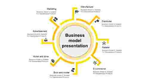 Cool business model presentation template