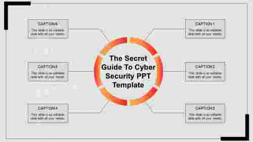 Six%20stages%20cyber%20security%20PPT%20template