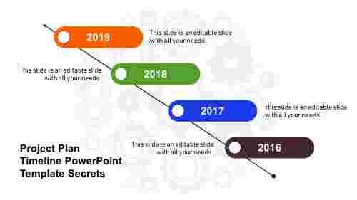 incredible project plan timeline powerpoint template