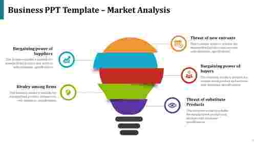 Business PPT Template - Market Analysis