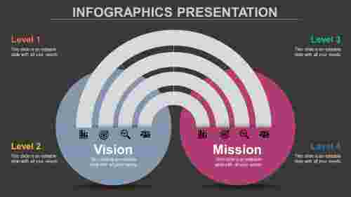 Trends Infographic Presentation