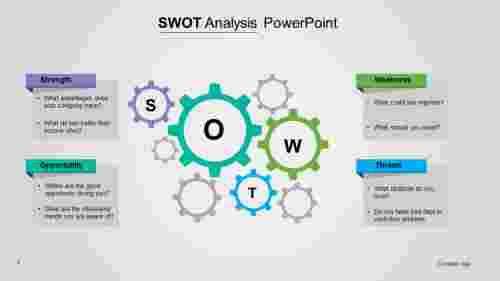 Structural SWOT Analysis PowerPoint