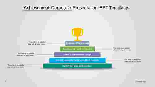 A five noded Corporate Presentation PPT Templates