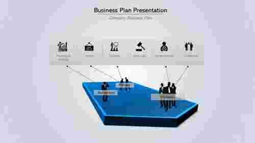 A six noded Business Plan Presentation