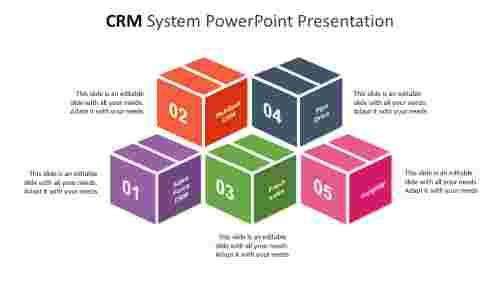 FreeCRMSystemPowerPointPresentation